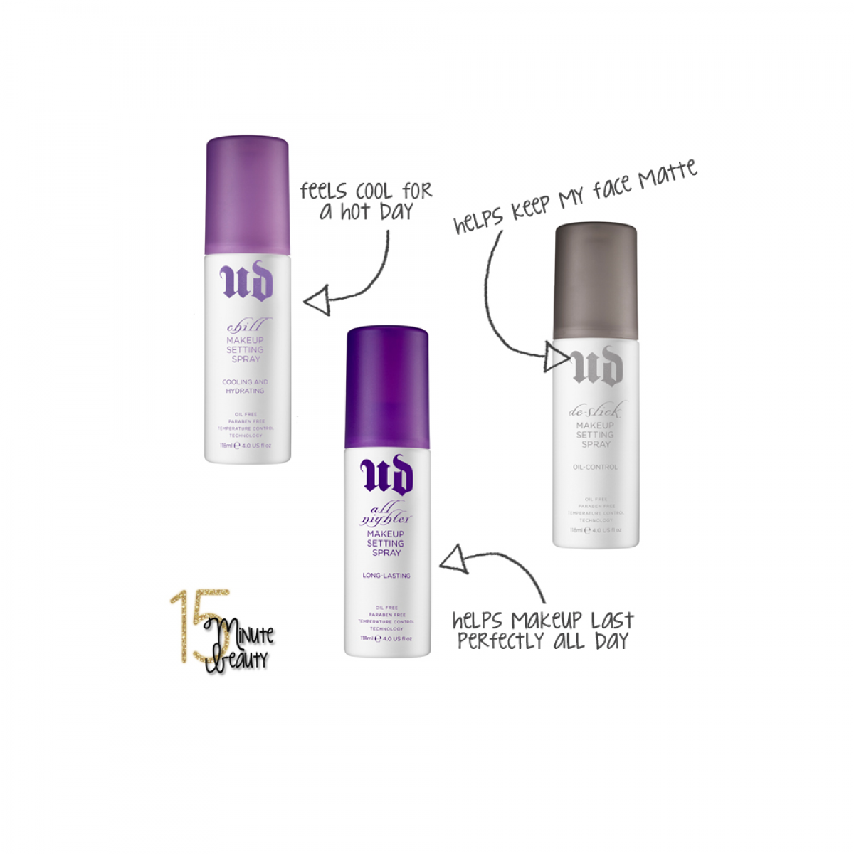Urban Decay De Slick Travel Size